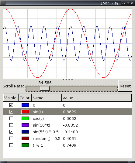 A scrolling line graph with attached UI